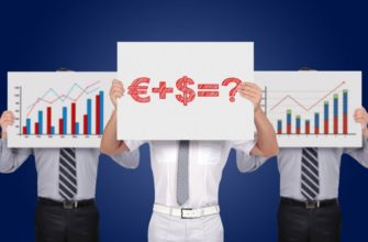 Депозитный калькулятор доходности вкладов онлайн на 2021 год!
