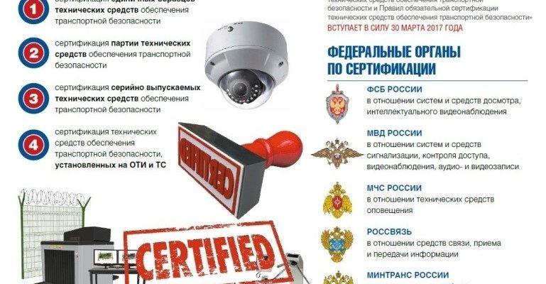 Лицензия ФСБ   ITCOM удостоверяющий центр