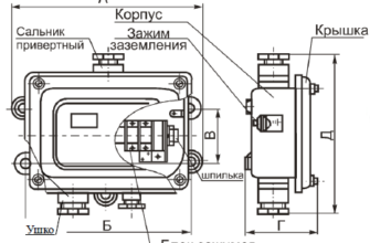 Коробка с зажимами наборными КЗНС-08 с пластмассовыми сальниками У2 IP54 zeta30315 ЗЭТАРУС – купить, цена, описание, характеристики