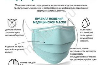Сертификат соответствия на медицинские маски -