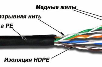 Кабель витая пара U/UTP 5e кат. 4 пары TWT TWT-5EUTP-OUT-TR купить в Москве, цена на TWT TWT-5EUTP-OUT-TR в интернет-магазине