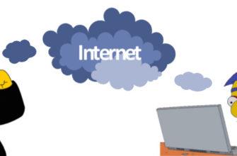 1С-ЭДО Настройка клиент-серверного подписания электронных документов