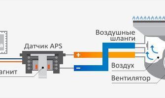 Настенный газовый котёл Navien DELUXE C 24K Coaxial ♨ купить в Тольятти 🚚 с доставкой по России 🌏 – цены в интернет-магазине «Газ и Тепло»✌