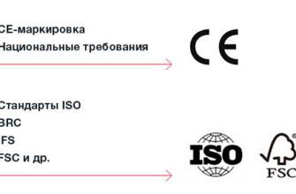 CE сертификат соответствия, получить европейский сертификат с маркировкой CE, стоимость сертификации CE | Группа компаний «ЭКСПЕРТ ГАРАНТ»