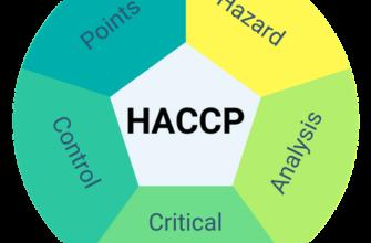 Сертификат ХАССП — как проходит сертификация HACCP   ИнфоГОСТ