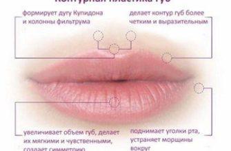 Обучение увеличению губ в Beauty-Academy