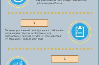 Регистрация медизделий по правилам ЕАЭС в 2021 году